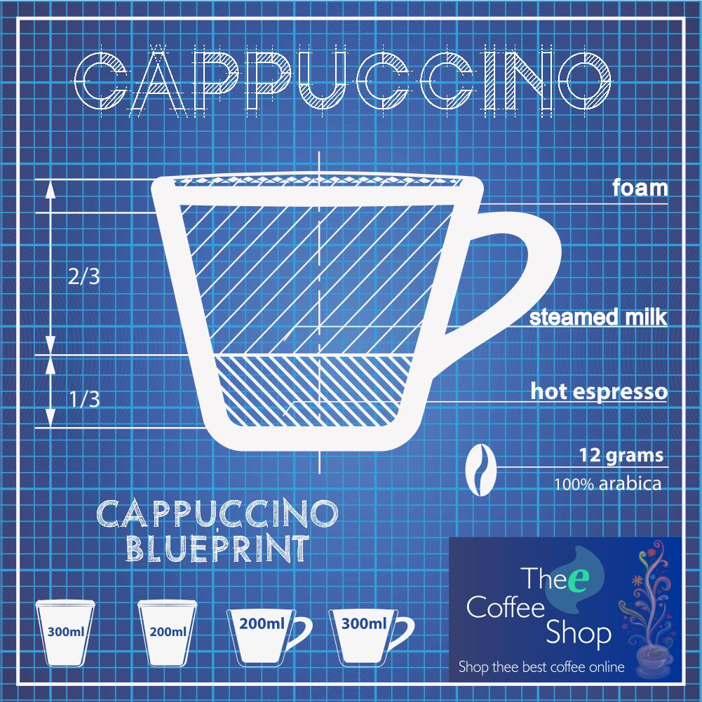 This image has an empty alt attribute; its file name is coffee-blueprint-macchiato-tcs.jpg